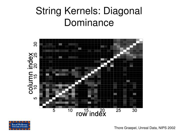 String Kernels: Diagonal Dominance