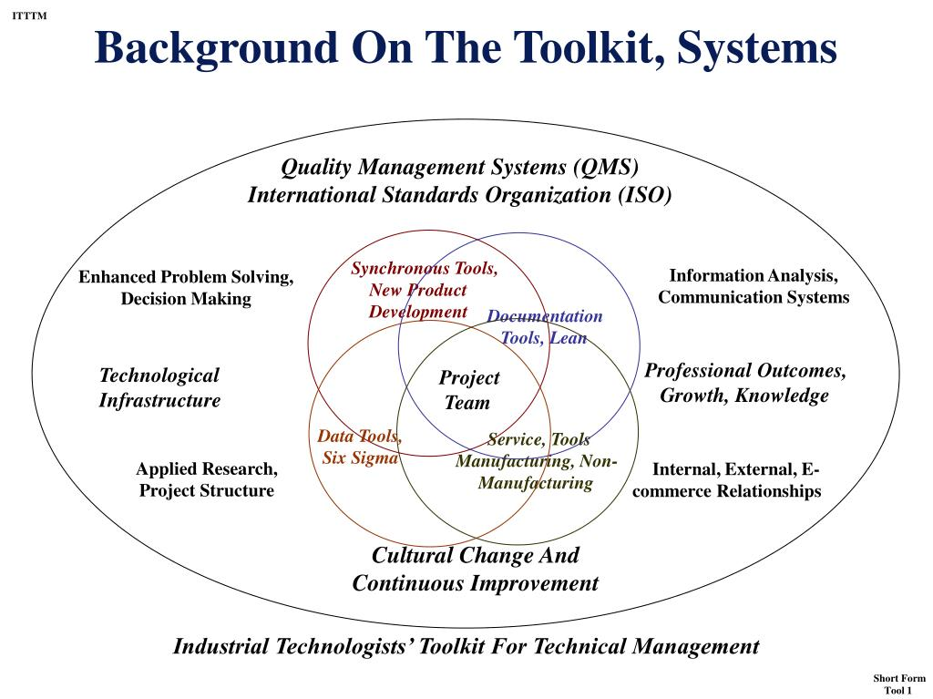 "PPT - Tool 1 Short Form ""Technical Foundations For Industry And"