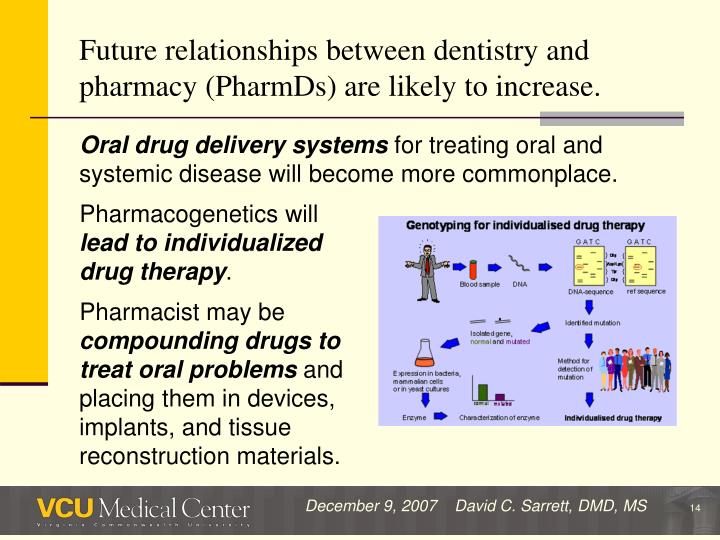 Future relationships between dentistry and pharmacy (PharmDs) are likely to increase.