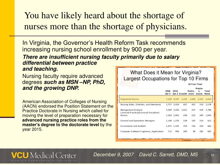 You have likely heard about the shortage of nurses more than the shortage of physicians.