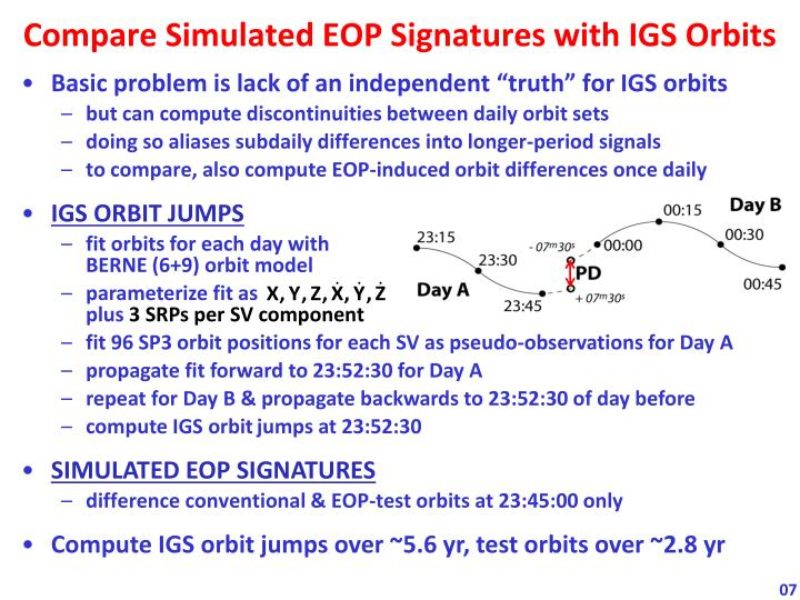 Compare Simulated EOP Signatures with IGS Orbits