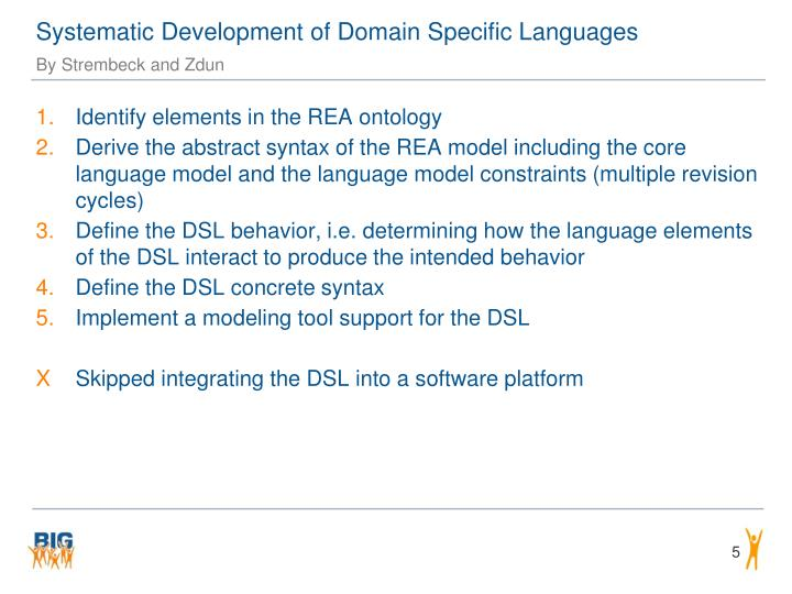 Systematic Development of Domain Specific Languages