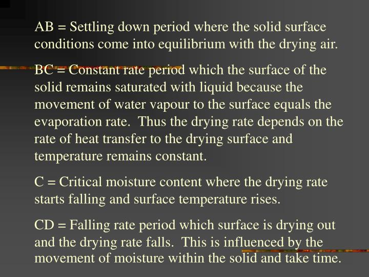 AB = Settling down period where the solid surface conditions come into equilibrium with the drying air.