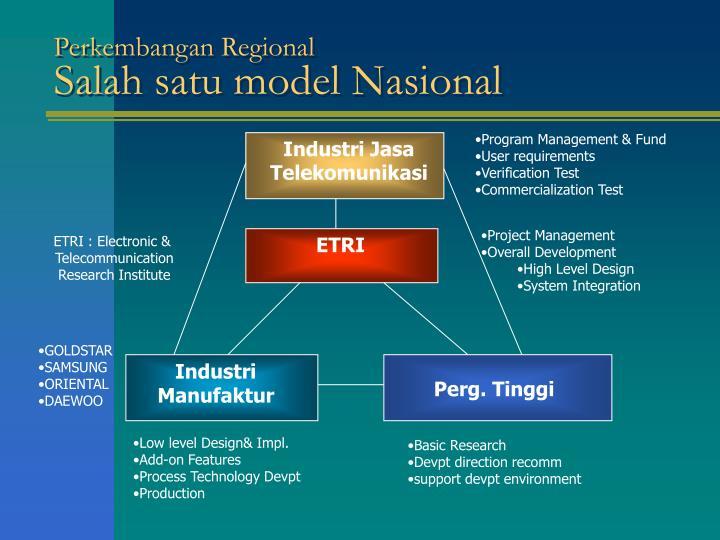 Perkembangan Regional