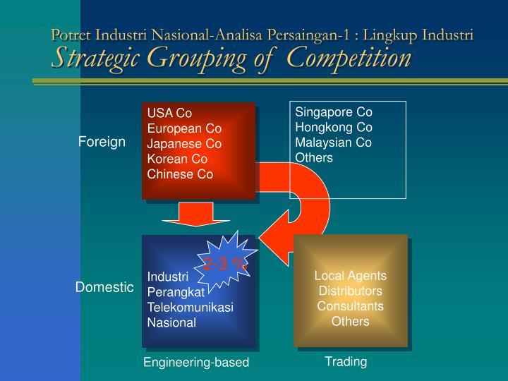 Potret Industri Nasional-Analisa Persaingan-1 : Lingkup Industri