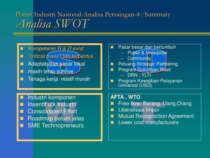 Potret Industri Nasional-Analisa Persaingan-4 : Summary