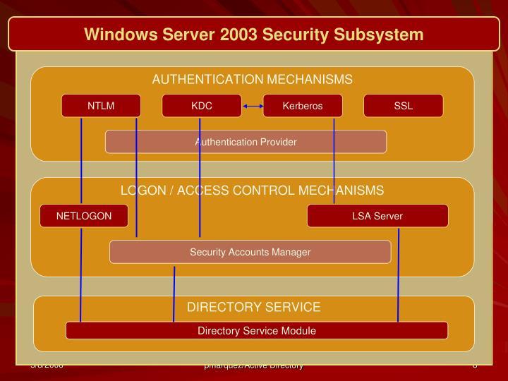 Windows Server 2003 Security Subsystem