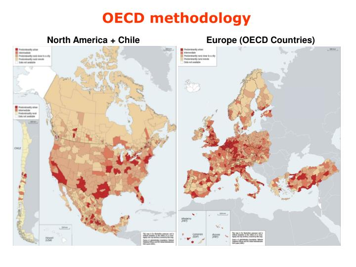 OECD methodology