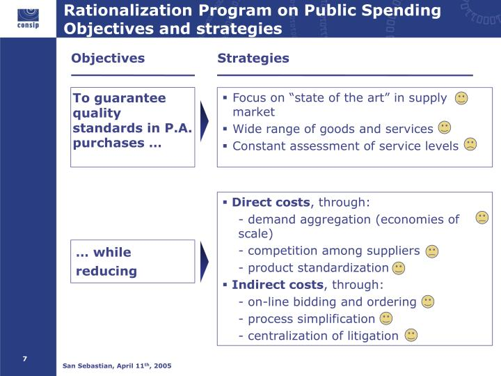 Rationalization Program on Public Spending