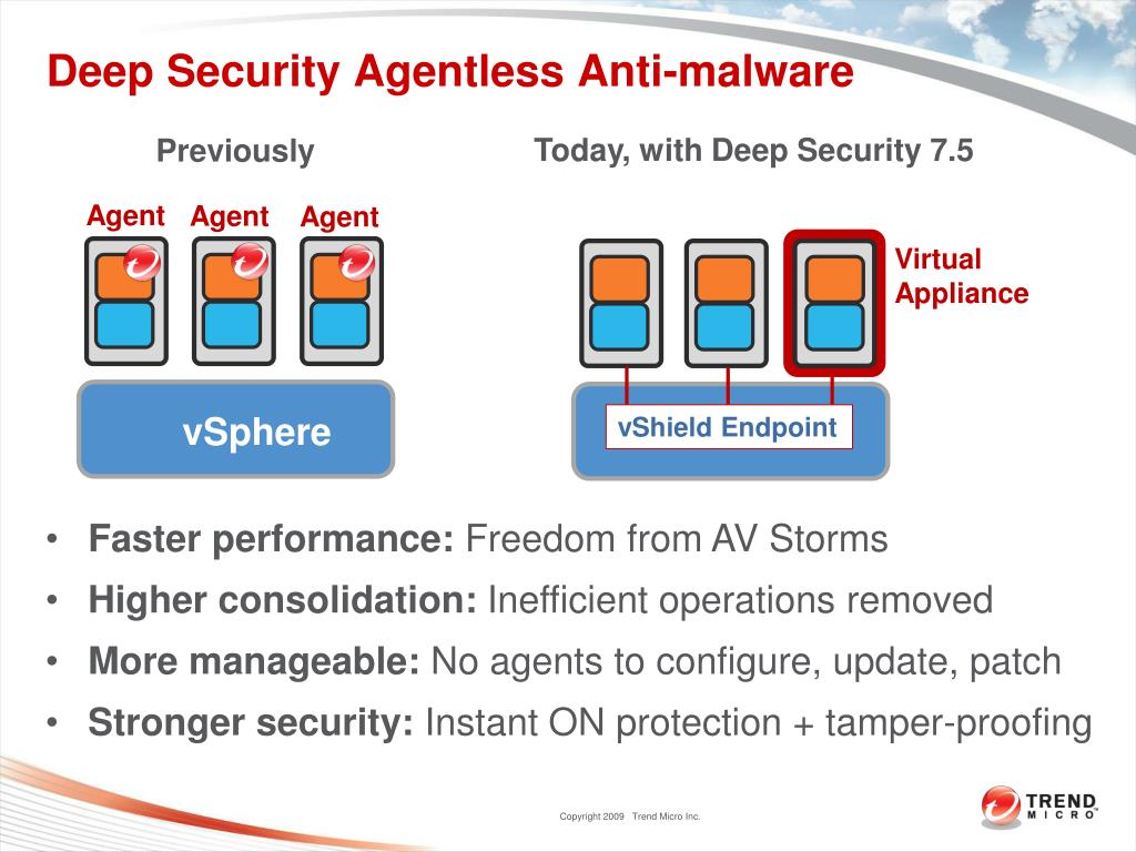 PPT - Trend Micro Deep Security Performance, ROI, Pricing PowerPoint