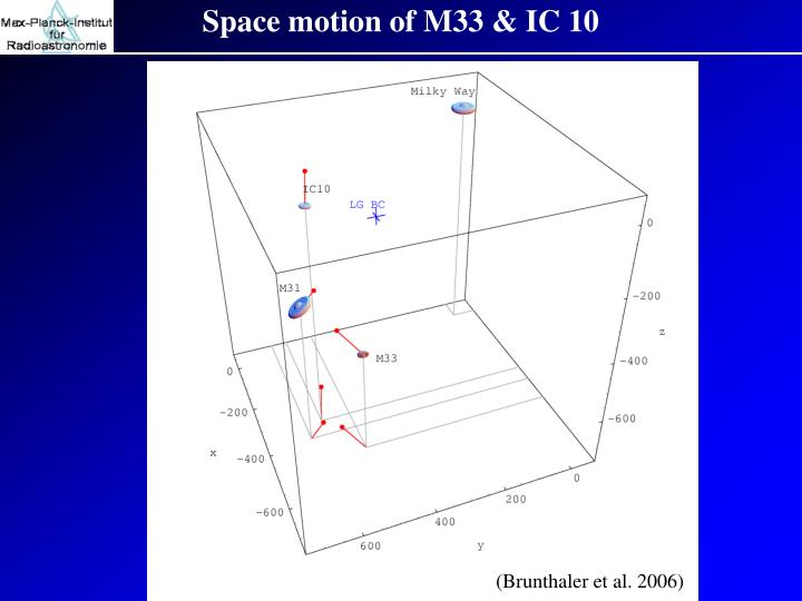 Space motion of M33 & IC 10
