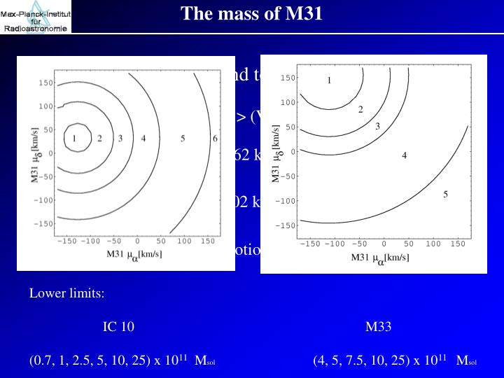 The mass of M31