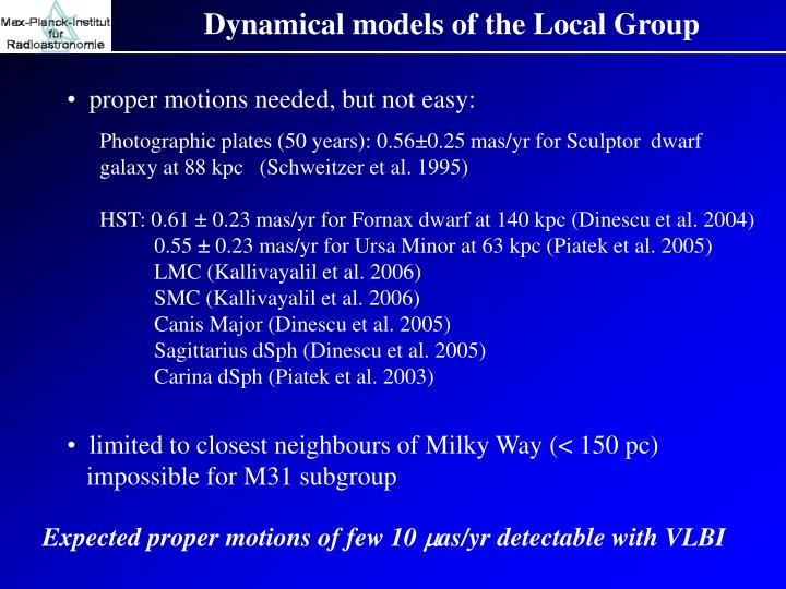 Dynamical models of the Local Group