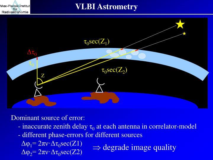 VLBI Astrometry