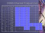 dsss channel frequencies