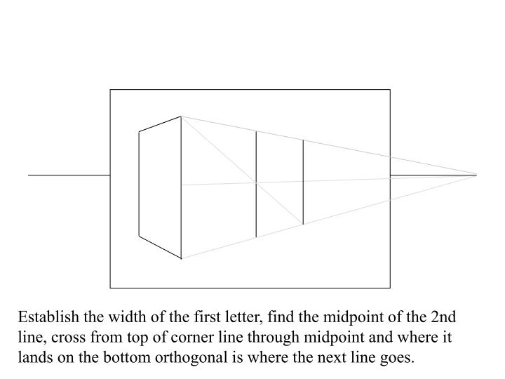 Midpoint Line Drawing Algorithm Example : Ppt how to draw a name in point perspective by kathy