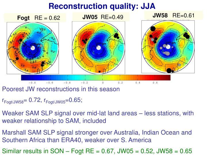 Reconstruction quality: JJA