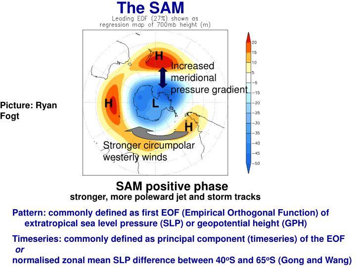 The SAM