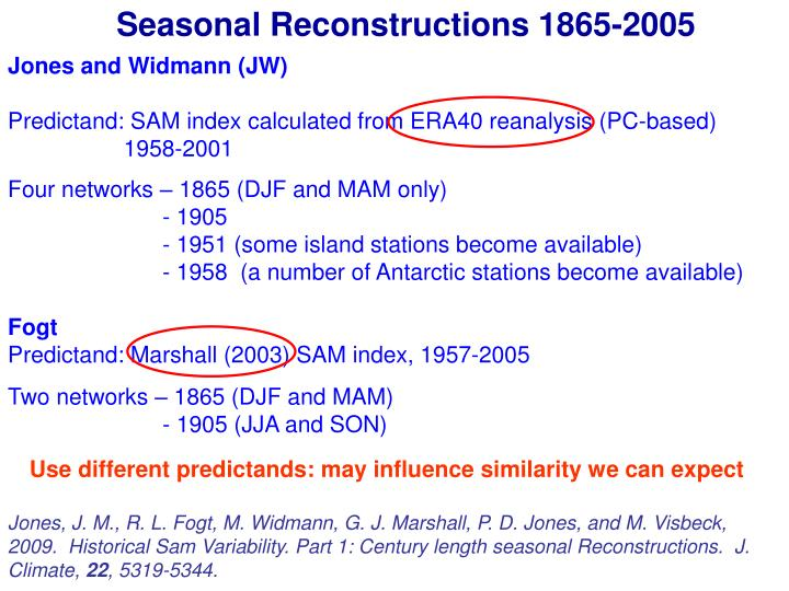 Seasonal Reconstructions 1865-2005