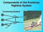 components of the kootenay highline system13