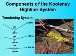 components of the kootenay highline system15