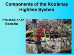 components of the kootenay highline system3