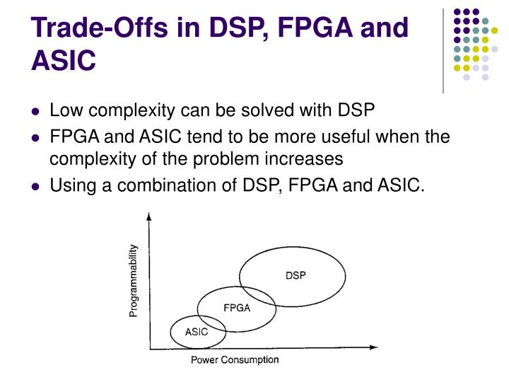 Trade-Offs in DSP, FPGA and ASIC