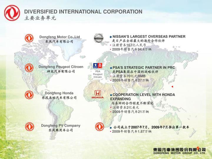 DIVERSIFIED INTERNATIONAL CORPORATION
