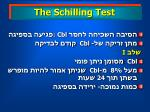 the schilling test