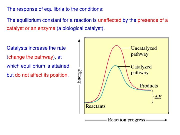 The response of equilibria to the conditions: