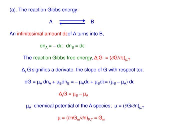 (a). The reaction Gibbs energy: