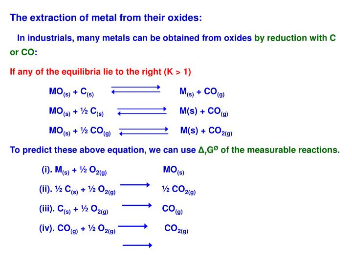 The extraction of metal from their oxides: