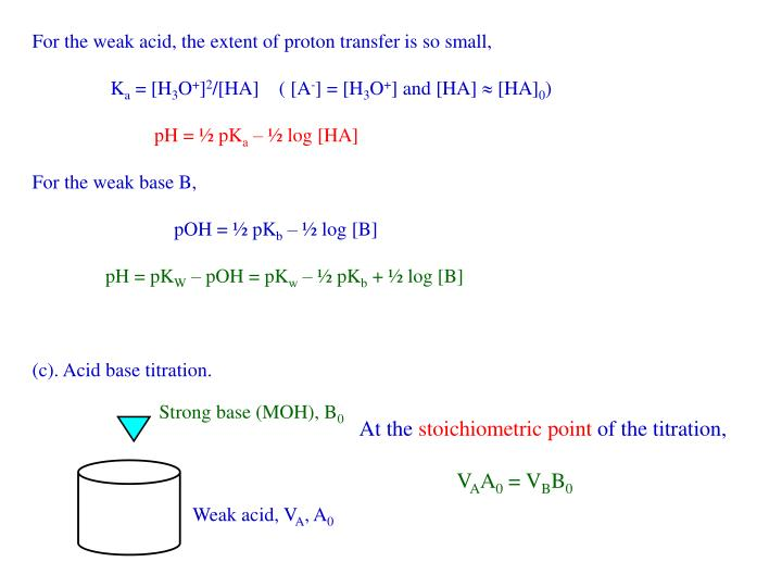 For the weak acid, the extent of proton transfer is so small,