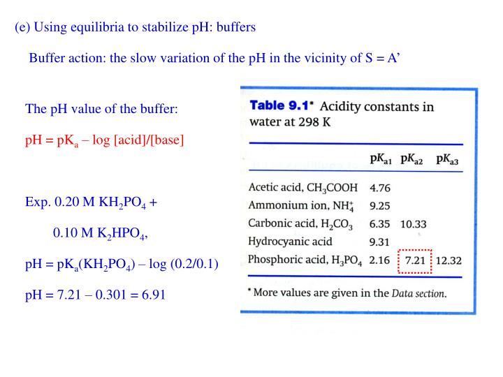 (e) Using equilibria to stabilize pH: buffers
