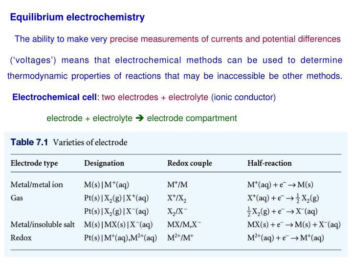 Equilibrium electrochemistry
