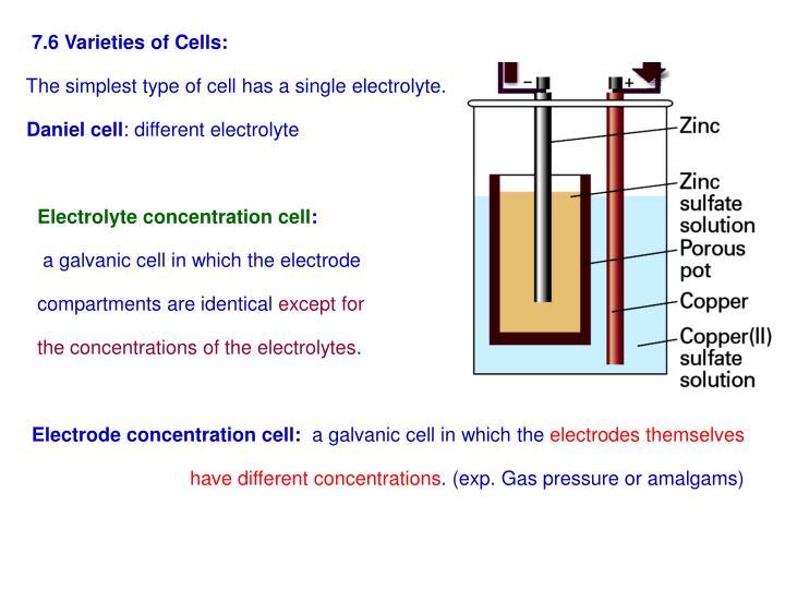 7.6 Varieties of Cells:
