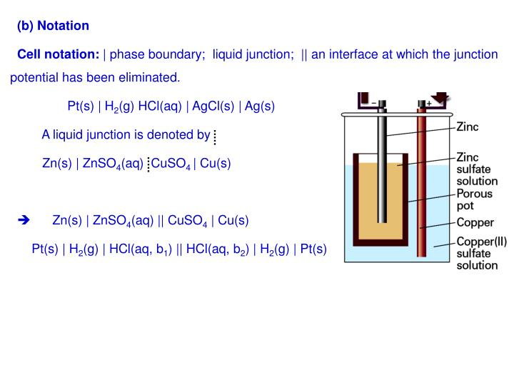 (b) Notation
