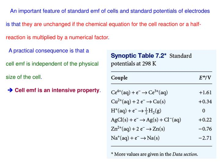 An important feature of standard emf of cells and standard potentials of electrodes
