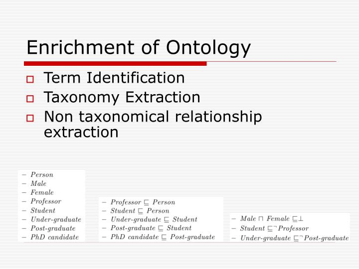 Enrichment of Ontology