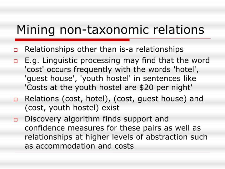 Mining non-taxonomic relations