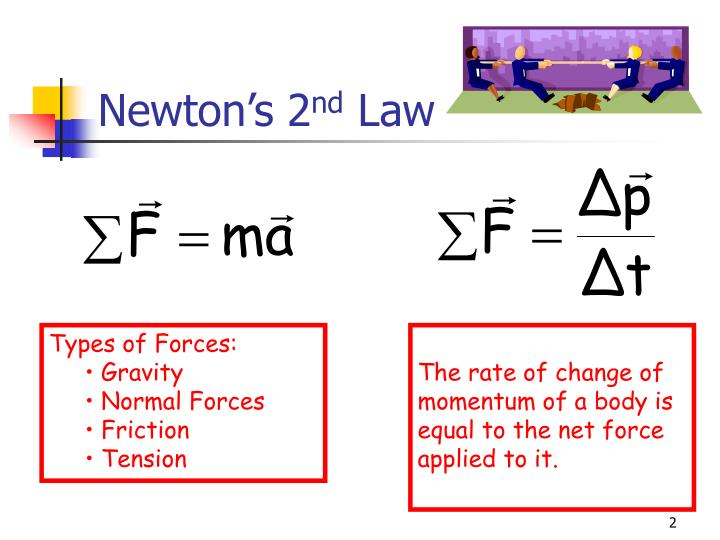Newton s 2 nd law