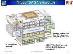 trigger daq architecture