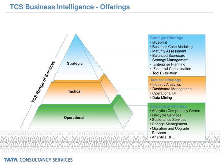 Ppt introduction to business intelligence amp data warehousing tcs business intelligence offerings malvernweather Choice Image