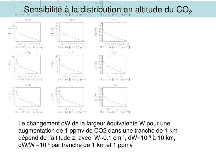 Sensibilité à la distribution en altitude du CO