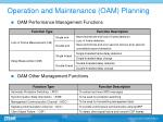 operation and maintenance oam planning2