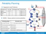 reliability planning3