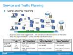 service and traffic planning9