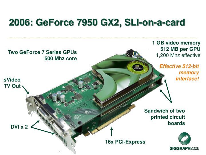 2006: GeForce 7950 GX2, SLI-on-a-card
