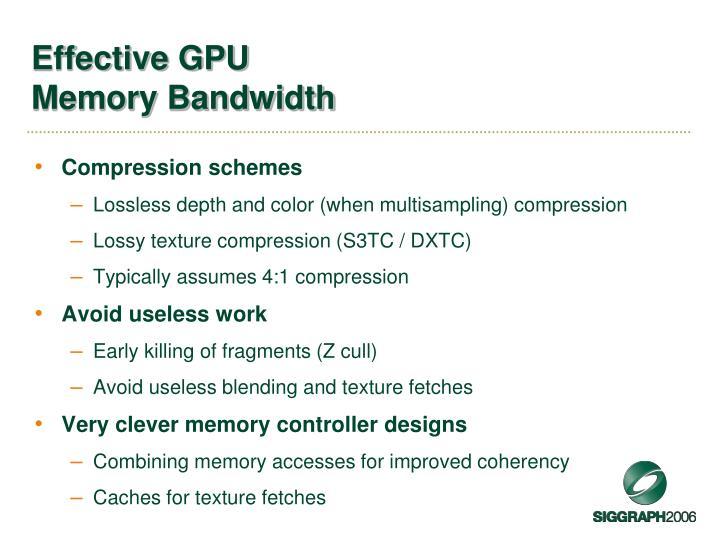 Effective GPU