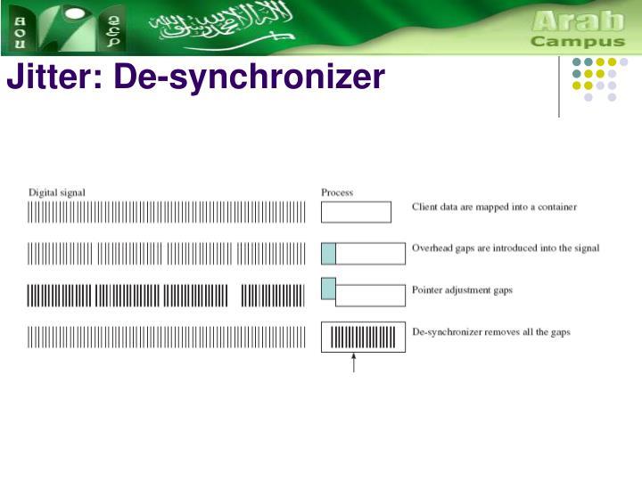 Jitter: De-synchronizer
